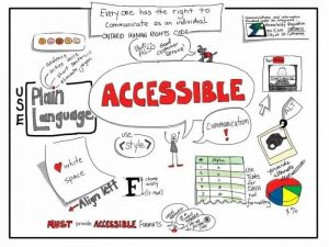 Make your Blog More Accessible